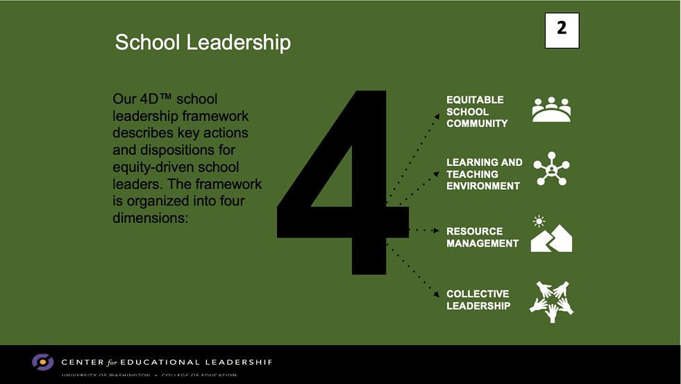 School Leadership Slide